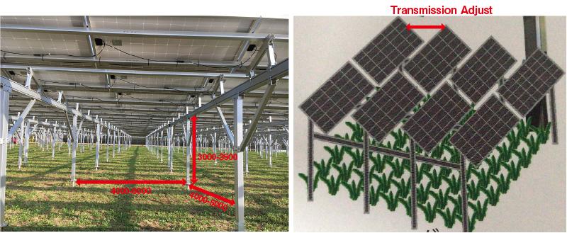 太阳能架制造商